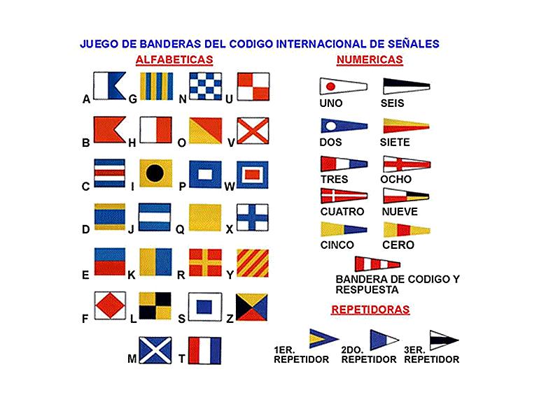 Banderas CIS
